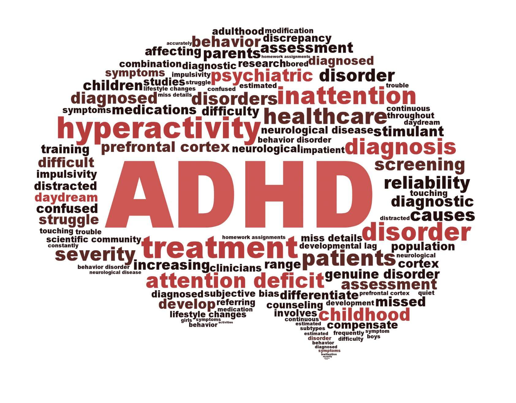 Approaching ADHD the Functional Medicine way
