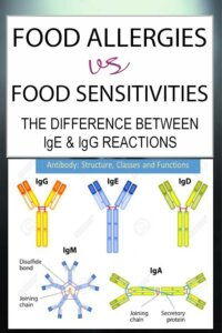 IGG & IGE antibodies – what are the differences in food intolerances and how do we test for them?
